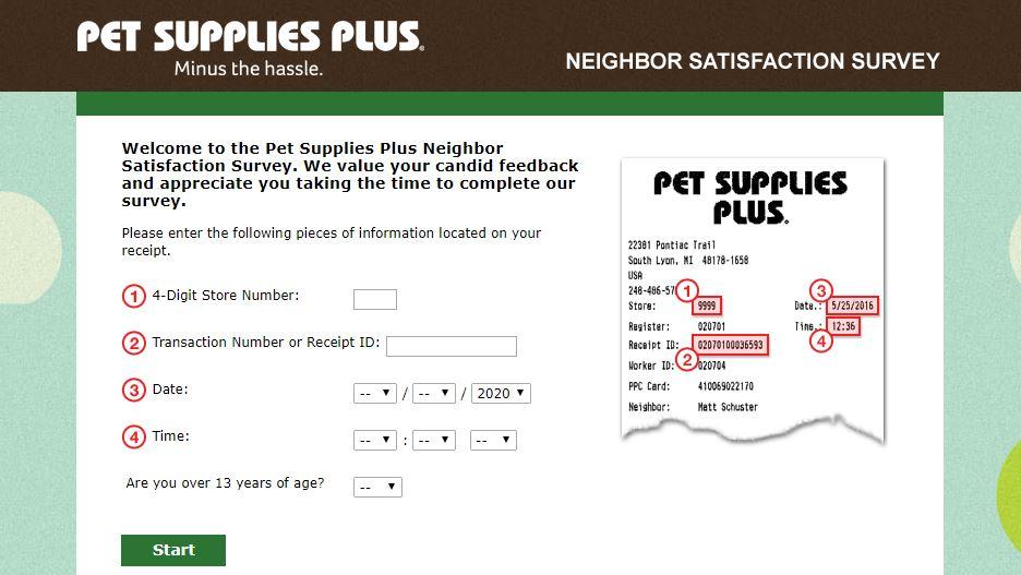 TellPetSuppliesPlus.com