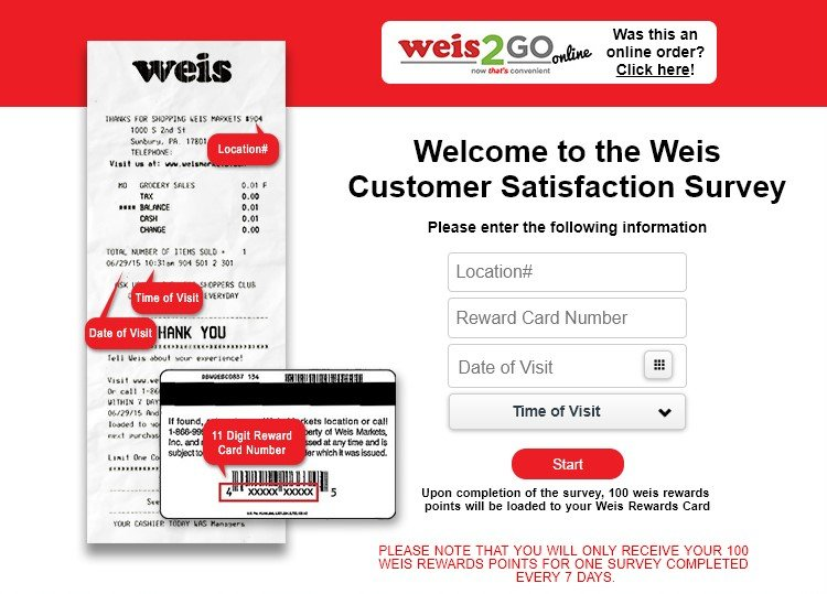 Weis Market Survey