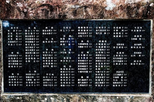 Midori Maru Names